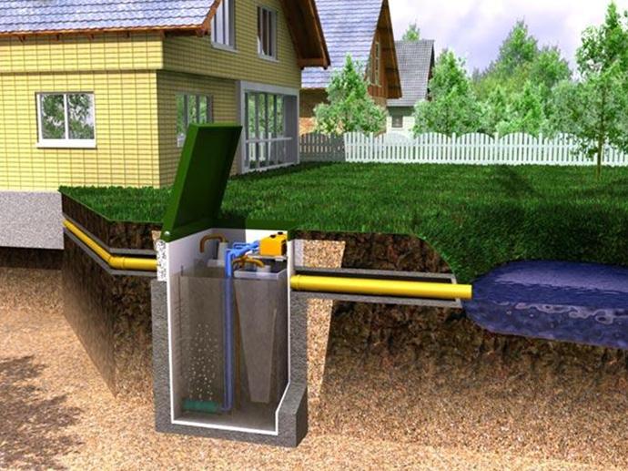 Модель очистной домашней станции